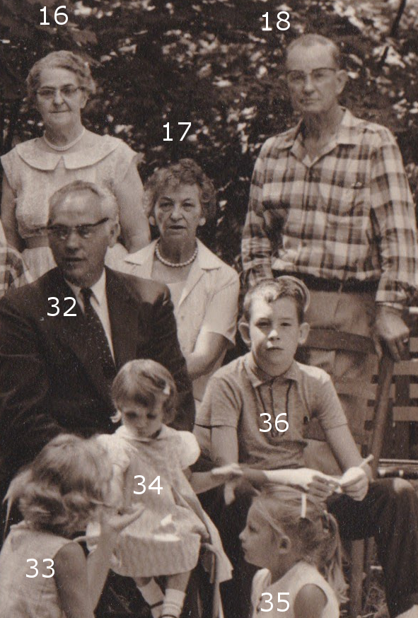Potter Family Reunion Service detail