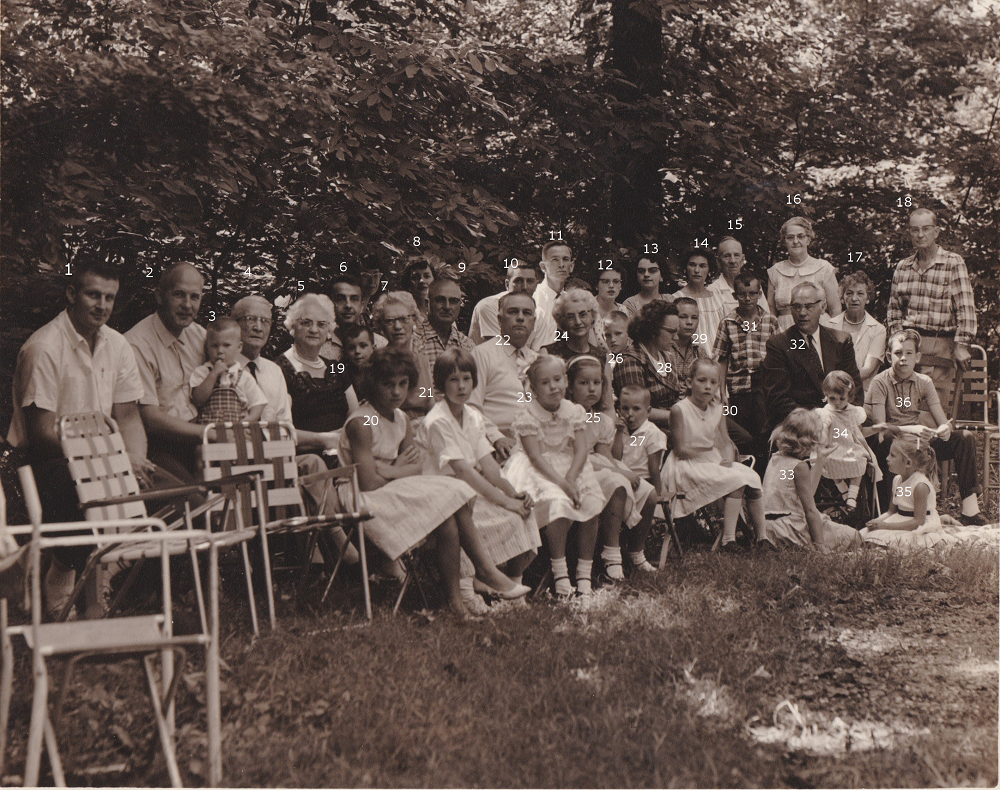 Potter Family Reunion Service