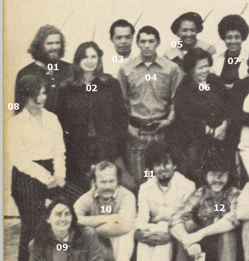 Sierra Designs Employees 1971