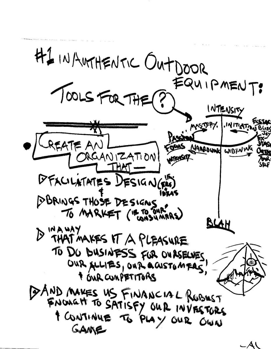 Mountain Hardwear 1999 Planning Notes - Mission Notes